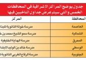 «تنفيذية الانتخابات» تدعو المواطنين للتأكد من تسجيل بياناتهم