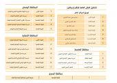 زيادة مركزين للمراكز العامة الخمسة للتصويت في الانتخابات التكميلية