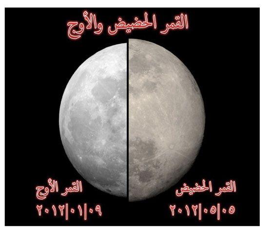 القمر عند الحضيض ليوم أمس والأوج في يناير/ كانون الثاني إلى الآن