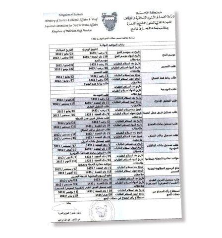 «شئون الحج والعمرة» سلم حملات الحج جدولاً زمنياً لتسجيل الحجاج والكوادر