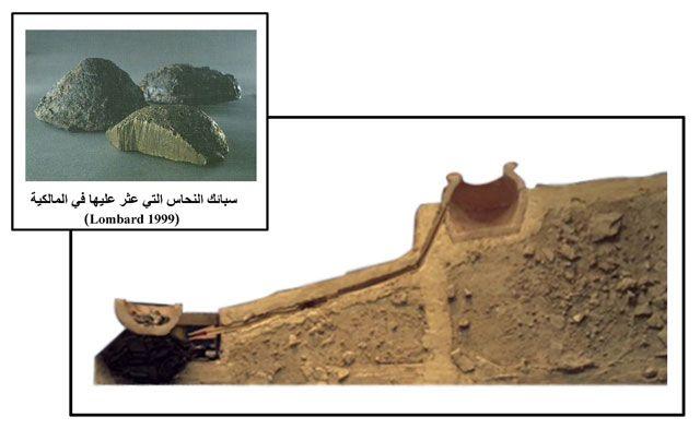 نموذج لعملية صهر النحاس في حقبة دلمون (متحف موقع قلعة البحرين)