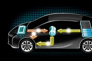 تويوتا «Prius» الجديدة ستنطلق على جميع الشوارع والطرقات قريباً