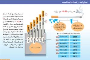 200 فلس الزيادة في سعر «السجائر»... و«التجارة» تترصَّد المخالفين