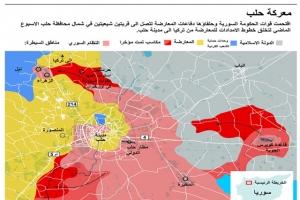 الأسد يصر على استعادة الأراضي السورية كافة بعد اتفاق لوقف «الأعمال العدائية»