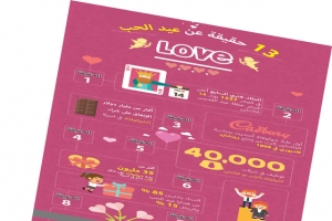 «إنستغراميون» يُنعشون عيد الحب بعروض لهدايا شخصية... والاكسسوارات تتفوق على الورد