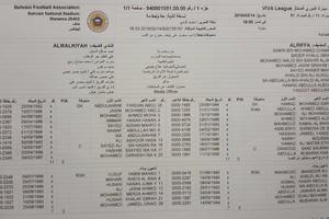 تعادل إيجابي في الشوط الأول بقمة الدوري البحريني لكرة القدم