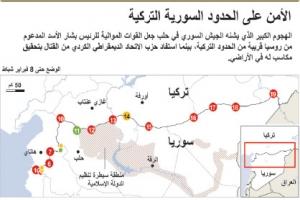 روسيا وواشنطن تُشكّكان في نجاح «الهدنة»... والجيش التركي يقصف أهدافاً في سورية