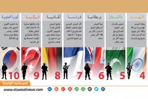 مدفيديف: العالم دخل «حرباً باردة جديدة»  مع تزايد التوتر بين الشرق والغرب