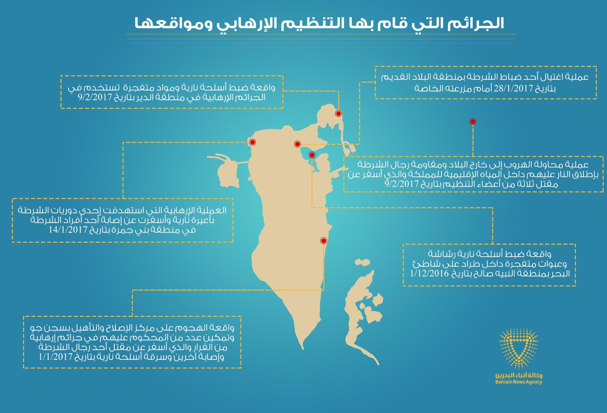 صور عممتها وكالة أنباء البحرين