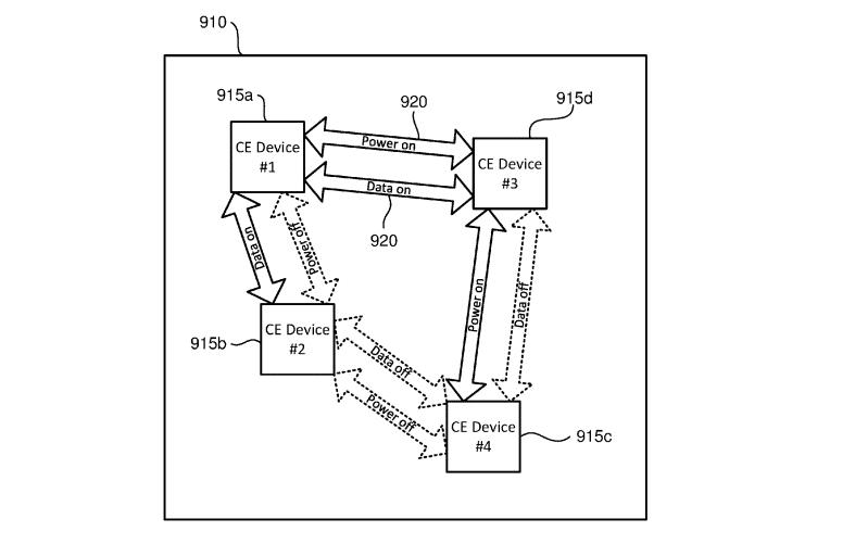 براءة اختراع لتقنية شحن لاسلكي بين الأجهزة الإلكترونية