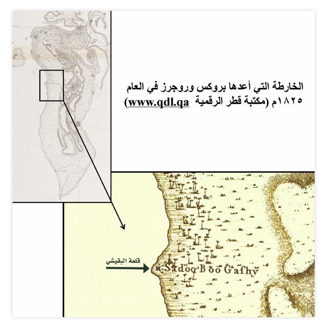 موقع قلعة البقيشي بحسب خريطة العام 1825م (السليطي 2009)
