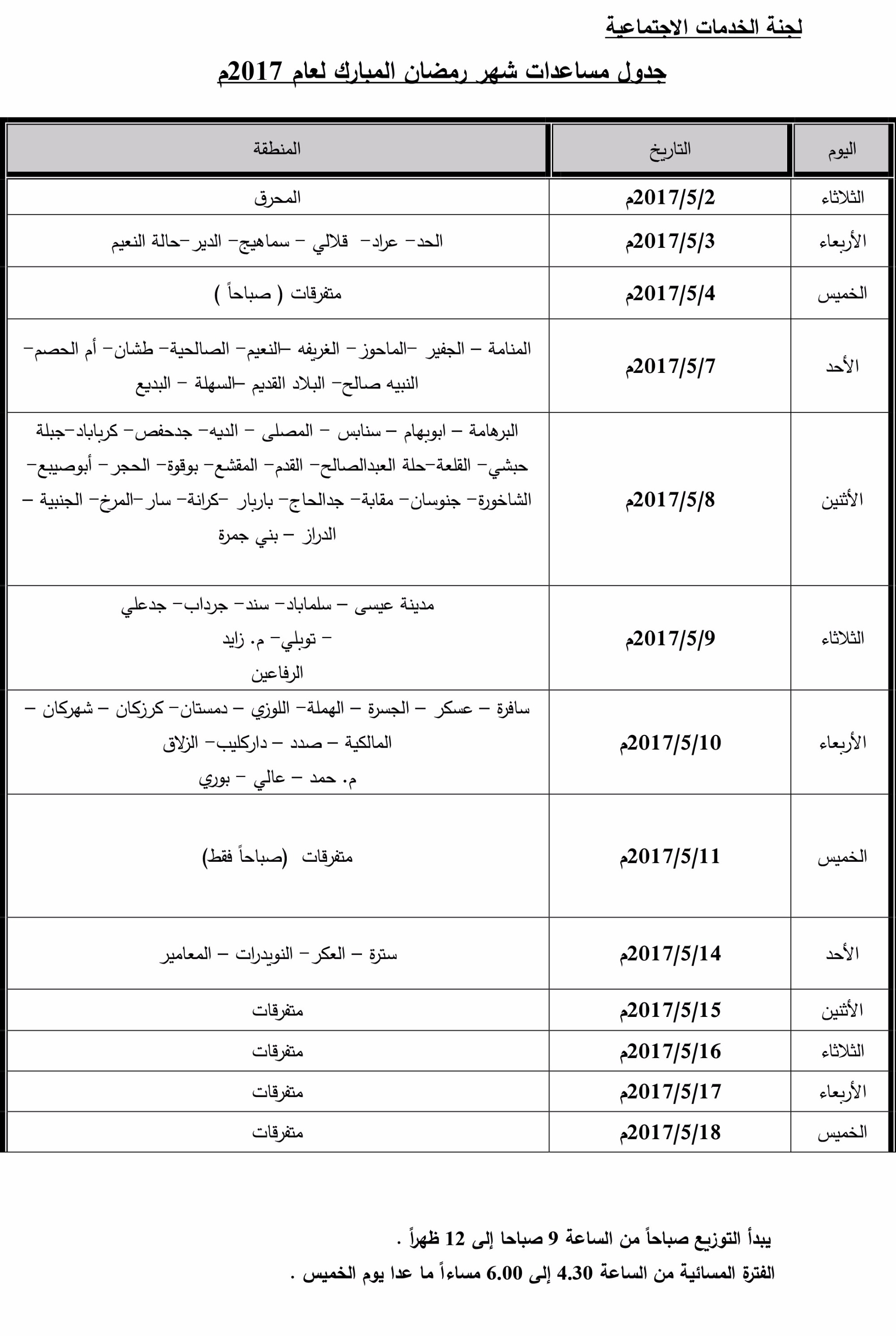 جدول المساعدات الرمضانية لجمعية الهلال الأحمر البحريني