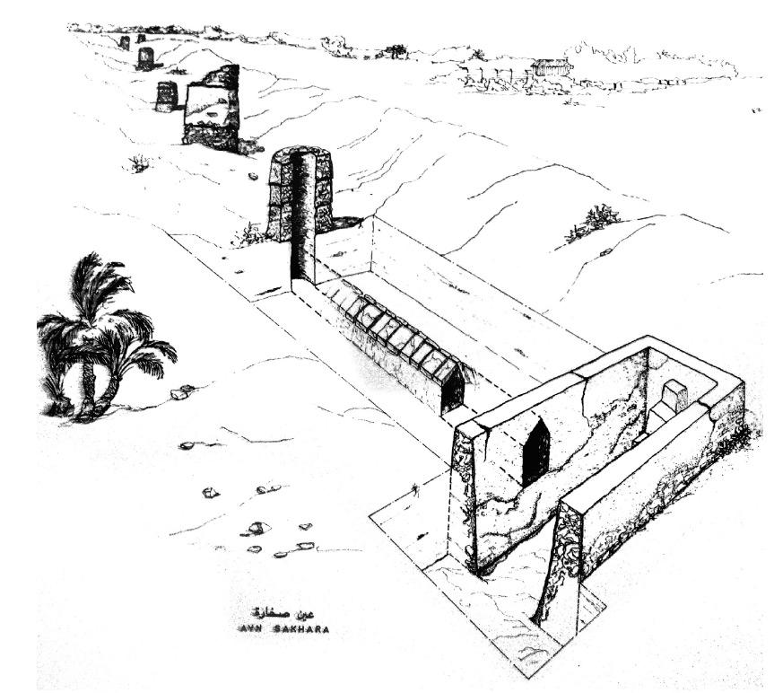 مُخطط لعين صخارى والقنوات المائية المرتبطة بها (متحف البحرين الوطني)